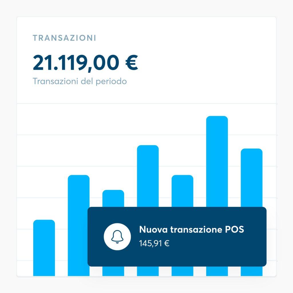 Anteprima della piattaforma Transferwise | Carta di debito Transferwise